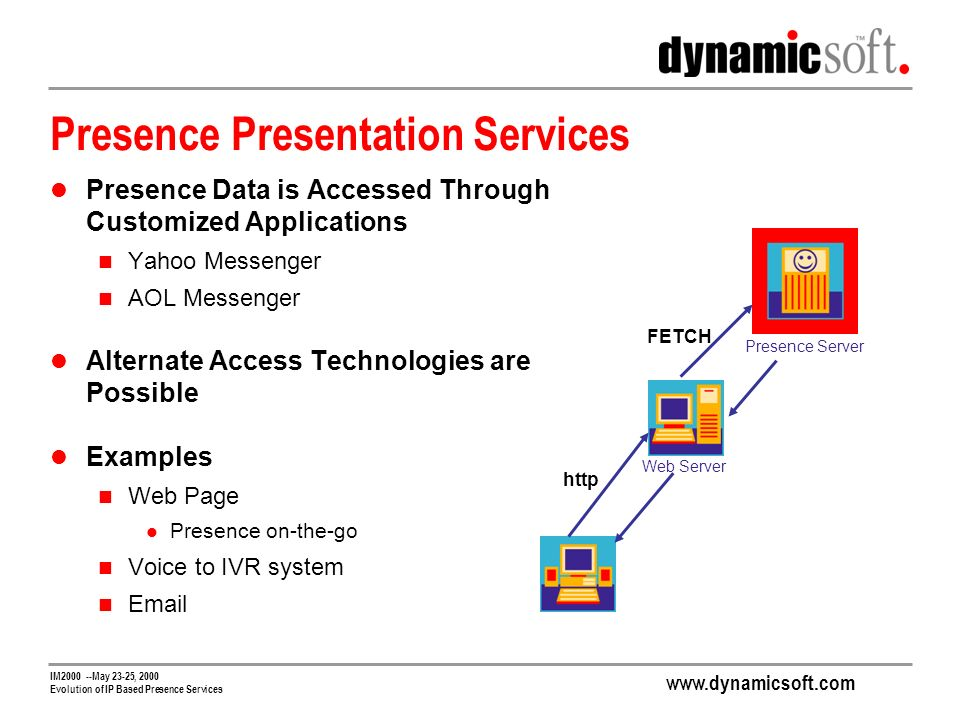 www.dynamicsoft.com IM2000 --May 23-25, 2000 Evolution of IP Based Presence Services Presence Presentation Services Presence Data is Accessed Through Customized Applications Yahoo Messenger AOL Messenger Alternate Access Technologies are Possible Examples Web Page Presence on-the-go Voice to IVR system Email http Presence Server Web Server FETCH