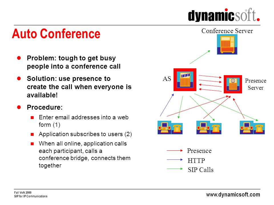 Fall VoN 2000 SIP for IP Communications Auto Conference Problem: tough to get busy people into a conference call Solution: use presence to create the call when everyone is available.