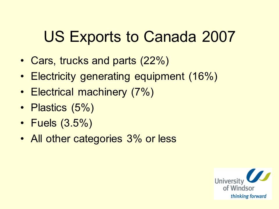 US Exports to Canada 2007 Cars, trucks and parts (22%) Electricity generating equipment (16%) Electrical machinery (7%) Plastics (5%) Fuels (3.5%) All other categories 3% or less