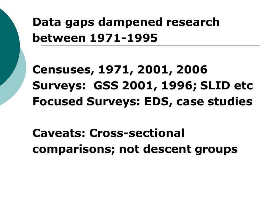 Data gaps dampened research between Censuses, 1971, 2001, 2006 Surveys: GSS 2001, 1996; SLID etc Focused Surveys: EDS, case studies Caveats: Cross-sectional comparisons; not descent groups