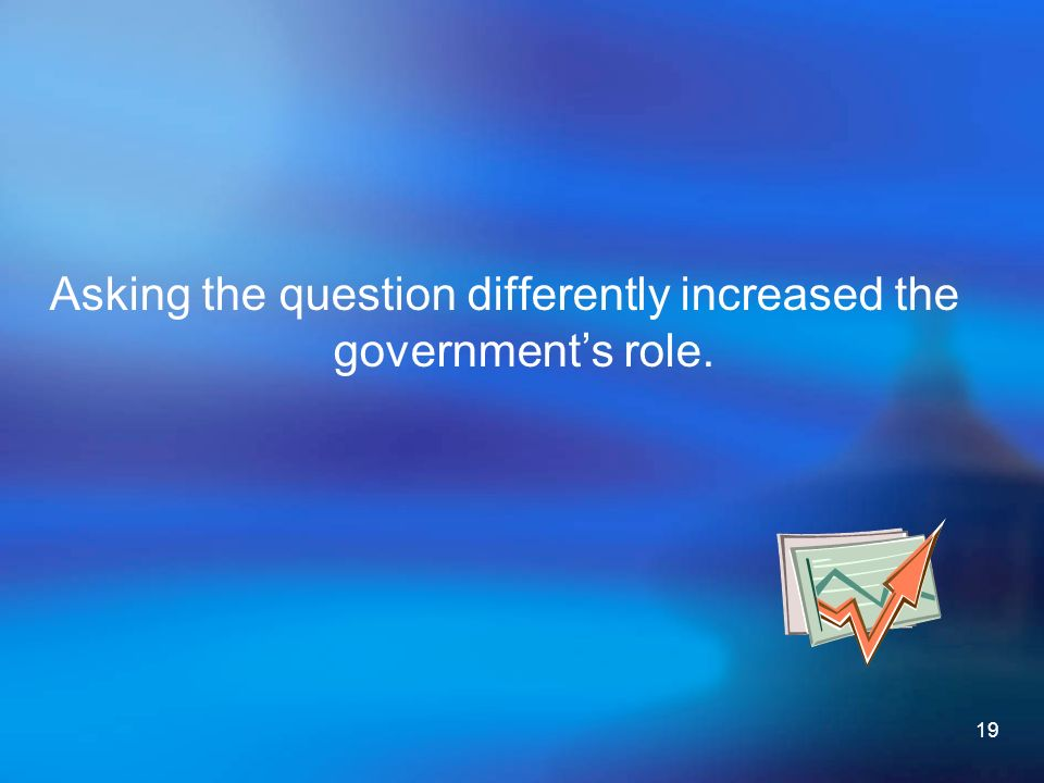 19 Asking the question differently increased the governments role.