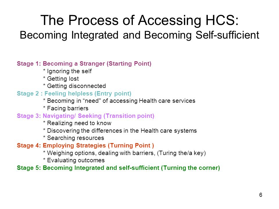 6 The Process of Accessing HCS: Becoming Integrated and Becoming Self-sufficient Stage 1: Becoming a Stranger (Starting Point) * Ignoring the self * Getting lost * Getting disconnected Stage 2 : Feeling helpless (Entry point) * Becoming in need of accessing Health care services * Facing barriers Stage 3: Navigating/ Seeking (Transition point) * Realizing need to know * Discovering the differences in the Health care systems * Searching resources Stage 4: Employing Strategies (Turning Point ) * Weighing options, dealing with barriers, (Turing the/a key) * Evaluating outcomes Stage 5: Becoming Integrated and self-sufficient (Turning the corner)