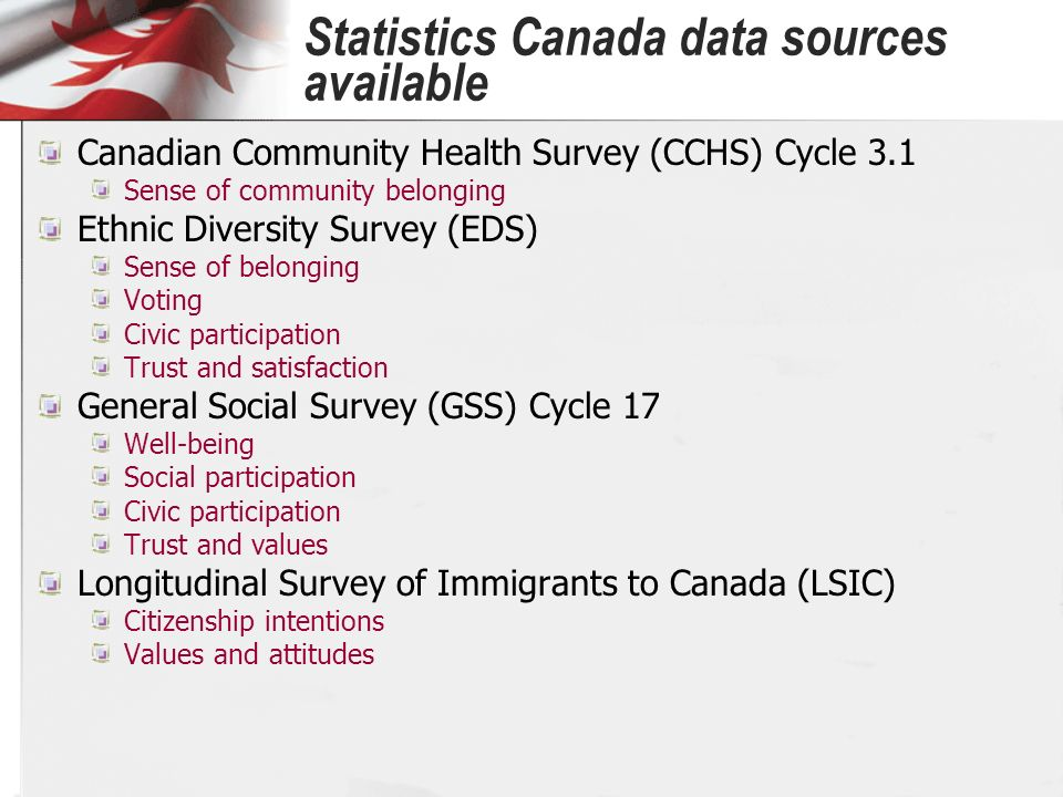 Statistics Canada data sources available Canadian Community Health Survey (CCHS) Cycle 3.1 Sense of community belonging Ethnic Diversity Survey (EDS) Sense of belonging Voting Civic participation Trust and satisfaction General Social Survey (GSS) Cycle 17 Well-being Social participation Civic participation Trust and values Longitudinal Survey of Immigrants to Canada (LSIC) Citizenship intentions Values and attitudes