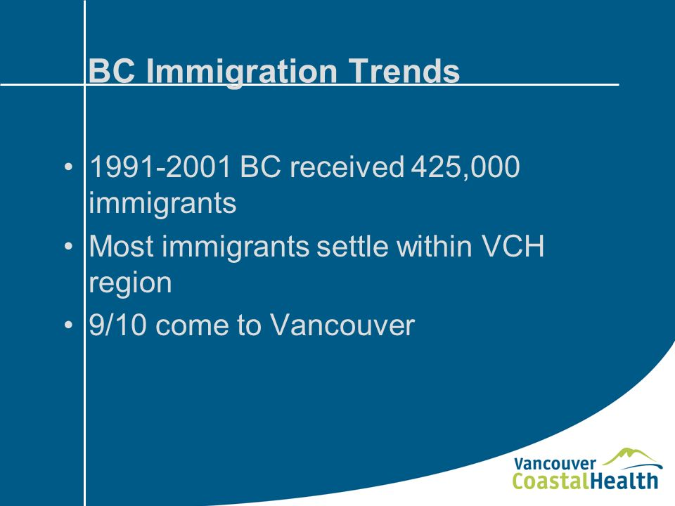 BC Immigration Trends 1991-2001 BC received 425,000 immigrants Most immigrants settle within VCH region 9/10 come to Vancouver