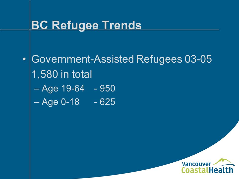 BC Refugee Trends Government-Assisted Refugees 03-05 1,580 in total –Age 19-64 - 950 –Age 0-18 - 625