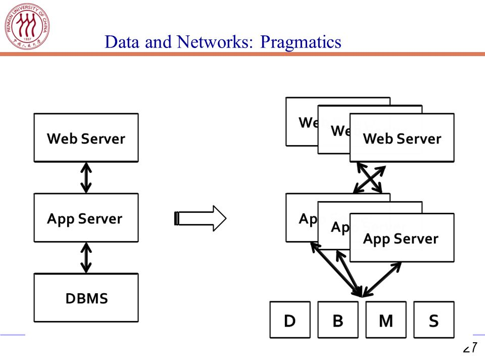 27 Data and Networks: Pragmatics