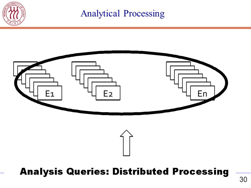 30 Analytical Processing