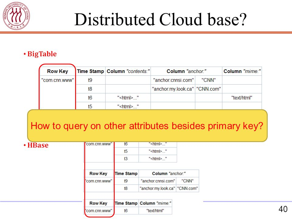 40 BigTable HBase How to query on other attributes besides primary key