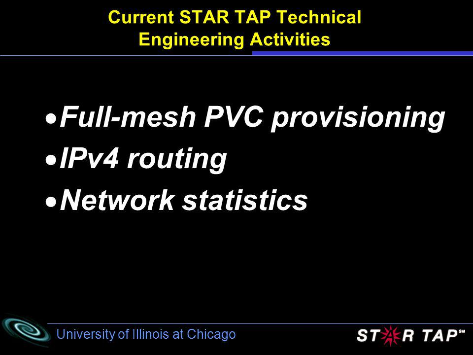 University of Illinois at Chicago Current STAR TAP Technical Engineering Activities Full-mesh PVC provisioning IPv4 routing Network statistics