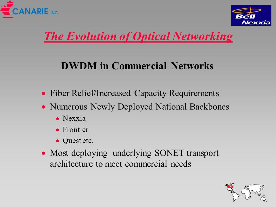 The Evolution of Optical Networking DWDM in Commercial Networks Fiber Relief/Increased Capacity Requirements Numerous Newly Deployed National Backbones Nexxia Frontier Quest etc.