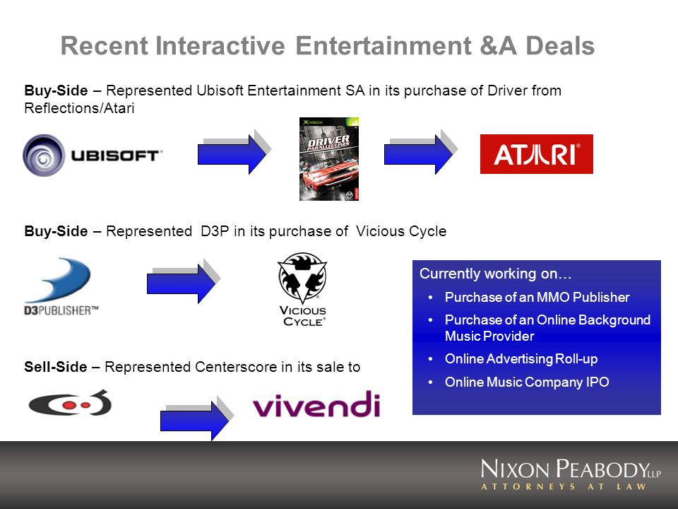 Recent Interactive Entertainment &A Deals Buy-Side – Represented Ubisoft Entertainment SA in its purchase of Driver from Reflections/Atari Sell-Side – Represented Centerscore in its sale to Vivendi Buy-Side – Represented D3P in its purchase of Vicious Cycle Currently working on… Purchase of an MMO Publisher Purchase of an Online Background Music Provider Online Advertising Roll-up Online Music Company IPO