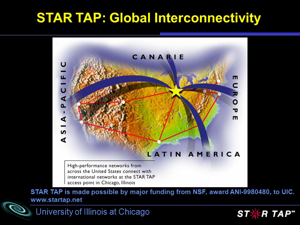 University of Illinois at Chicago STAR TAP: Global Interconnectivity STAR TAP is made possible by major funding from NSF, award ANI-9980480, to UIC.