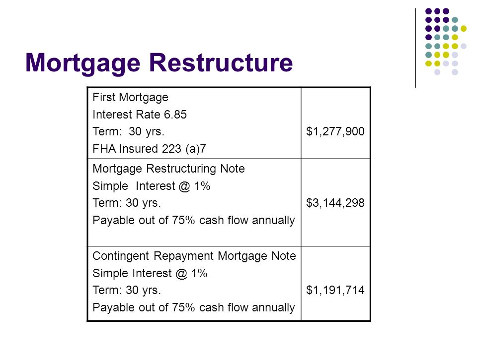 Mortgage Restructure First Mortgage Interest Rate 6.85 Term: 30 yrs.