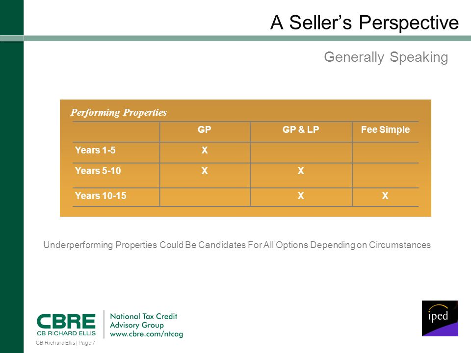 CB Richard Ellis | Page 7 A Sellers Perspective Performing Properties GPGP & LPFee Simple Years 1-5X Years 5-10XX Years 10-15XX Generally Speaking Underperforming Properties Could Be Candidates For All Options Depending on Circumstances
