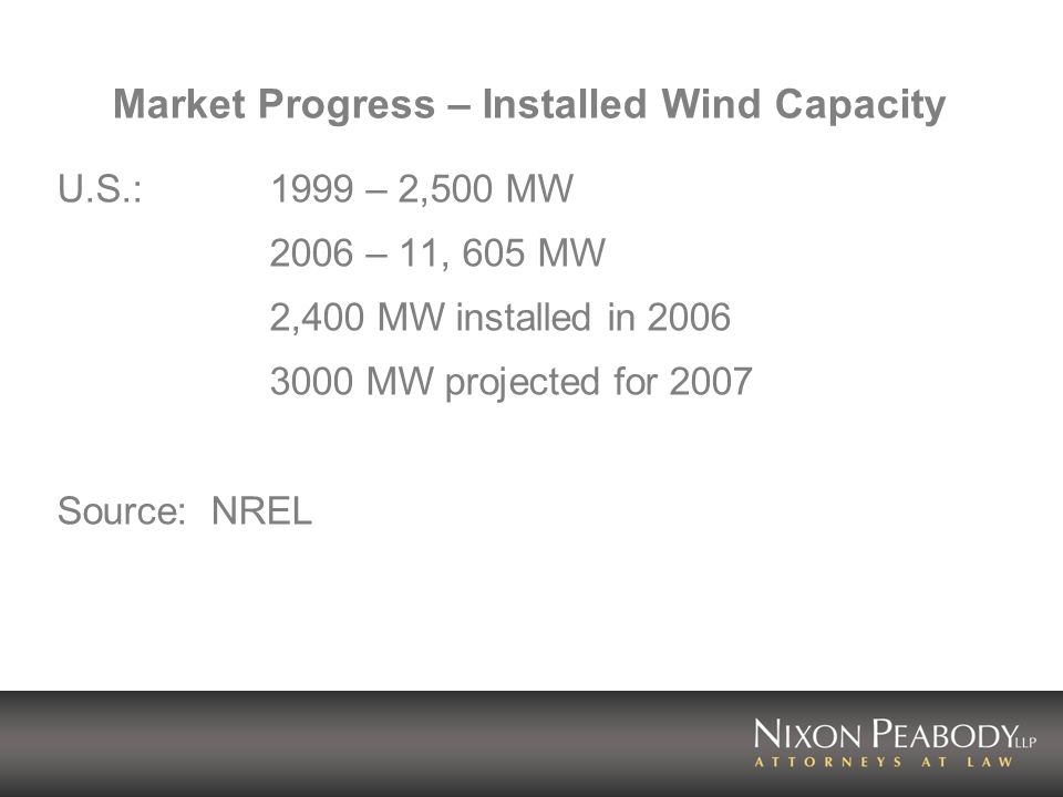 Market Progress – Installed Wind Capacity U.S.:1999 – 2,500 MW 2006 – 11, 605 MW 2,400 MW installed in MW projected for 2007 Source: NREL