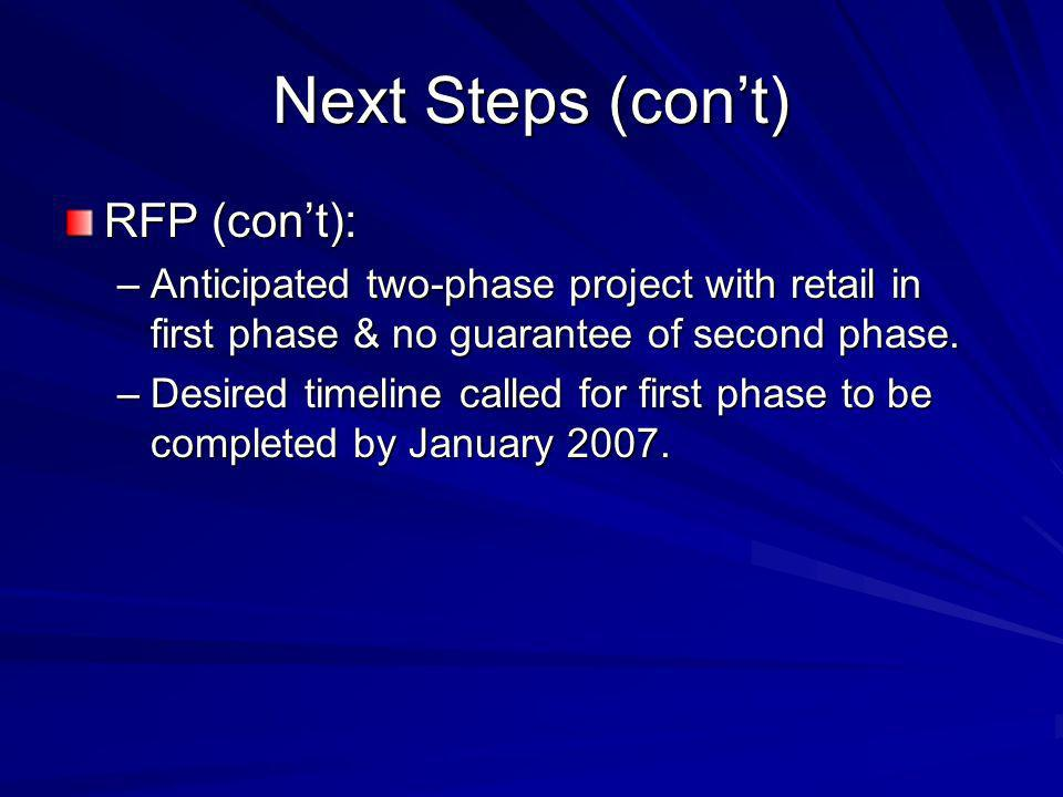 Next Steps (cont) RFP (cont): –Anticipated two-phase project with retail in first phase & no guarantee of second phase.