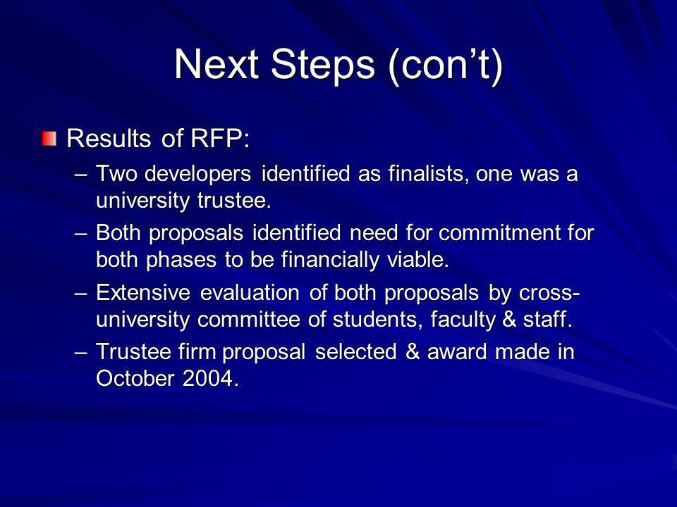 Next Steps (cont) Results of RFP: –Two developers identified as finalists, one was a university trustee.