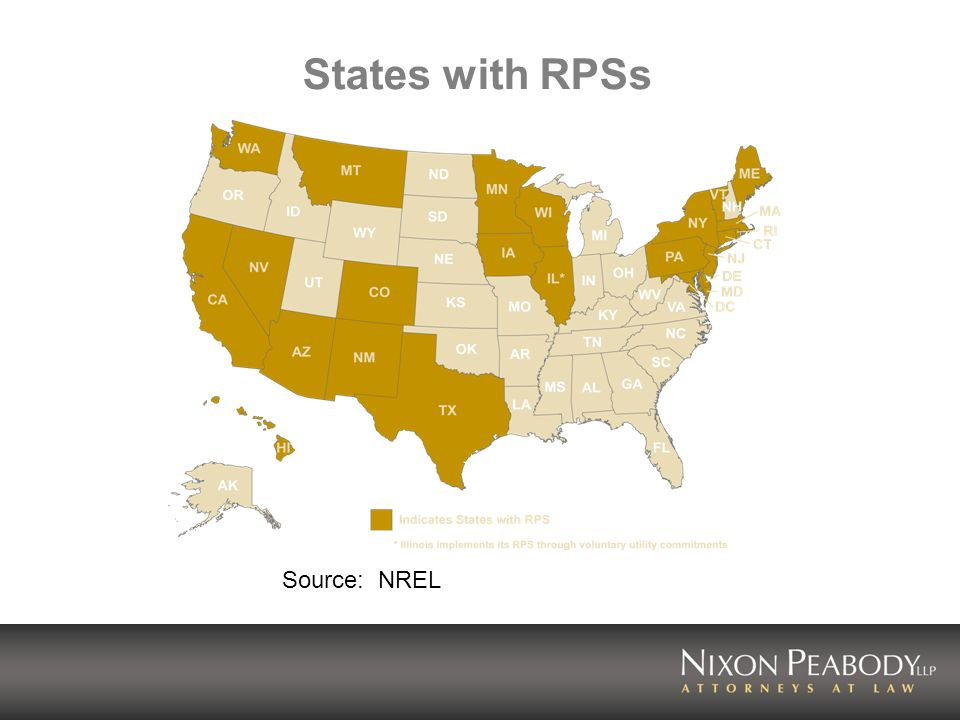 States with RPSs Source: NREL