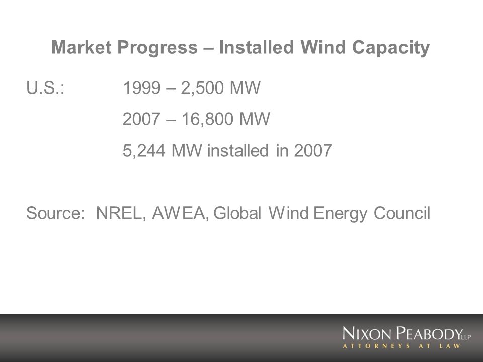 Market Progress – Installed Wind Capacity U.S.:1999 – 2,500 MW 2007 – 16,800 MW 5,244 MW installed in 2007 Source: NREL, AWEA, Global Wind Energy Council