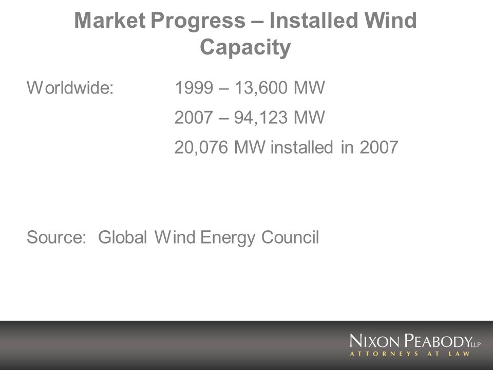 Market Progress – Installed Wind Capacity Worldwide:1999 – 13,600 MW 2007 – 94,123 MW 20,076 MW installed in 2007 Source: Global Wind Energy Council