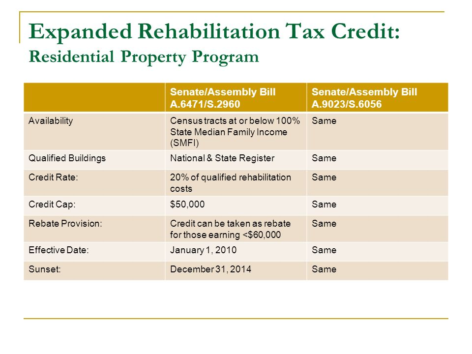 Expanded Rehabilitation Tax Credit: Residential Property Program Senate/Assembly Bill A.6471/S.2960 Senate/Assembly Bill A.9023/S.6056 AvailabilityCensus tracts at or below 100% State Median Family Income (SMFI) Same Qualified BuildingsNational & State RegisterSame Credit Rate:20% of qualified rehabilitation costs Same Credit Cap:$50,000Same Rebate Provision:Credit can be taken as rebate for those earning <$60,000 Same Effective Date:January 1, 2010Same Sunset:December 31, 2014Same