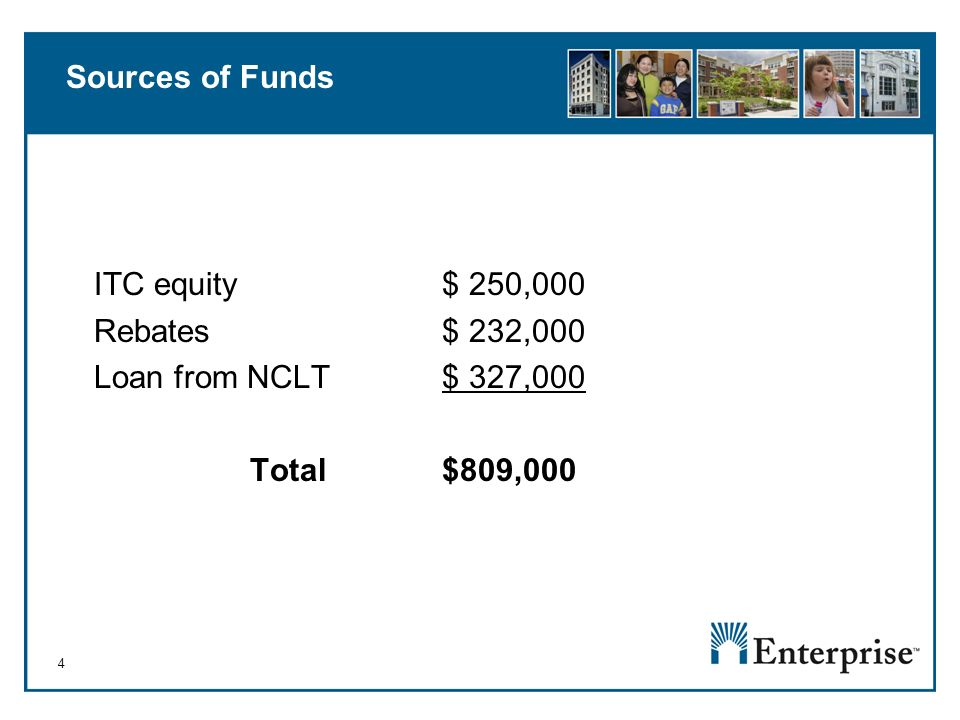 4 Sources of Funds ITC equity$ 250,000 Rebates$ 232,000 Loan from NCLT$ 327,000 Total$809,000