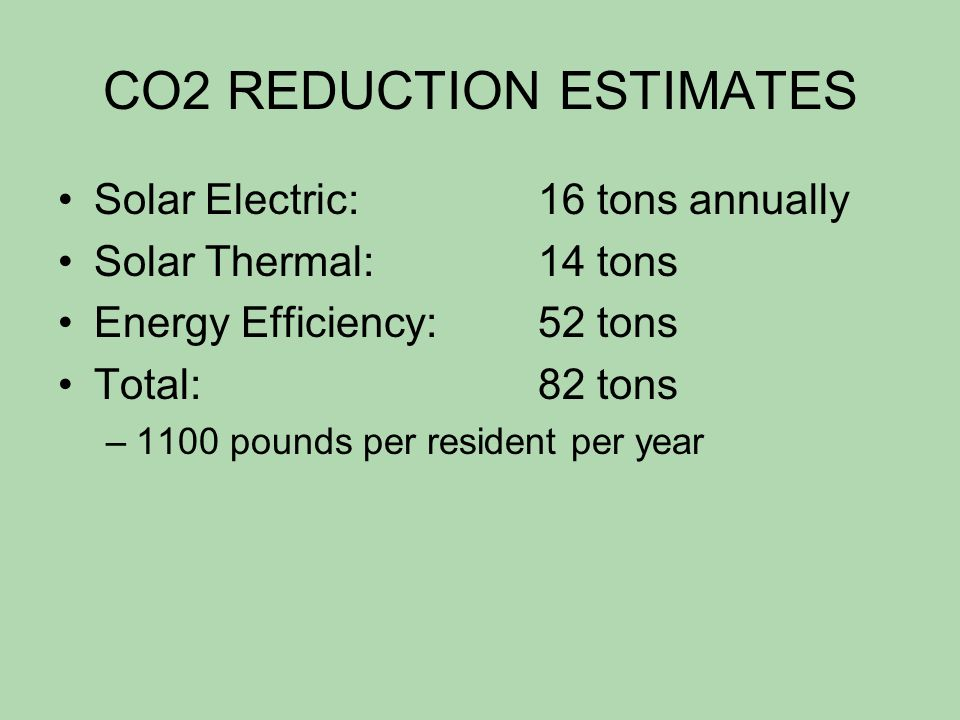 CO2 REDUCTION ESTIMATES Solar Electric: 16 tons annually Solar Thermal: 14 tons Energy Efficiency: 52 tons Total: 82 tons –1100 pounds per resident per year