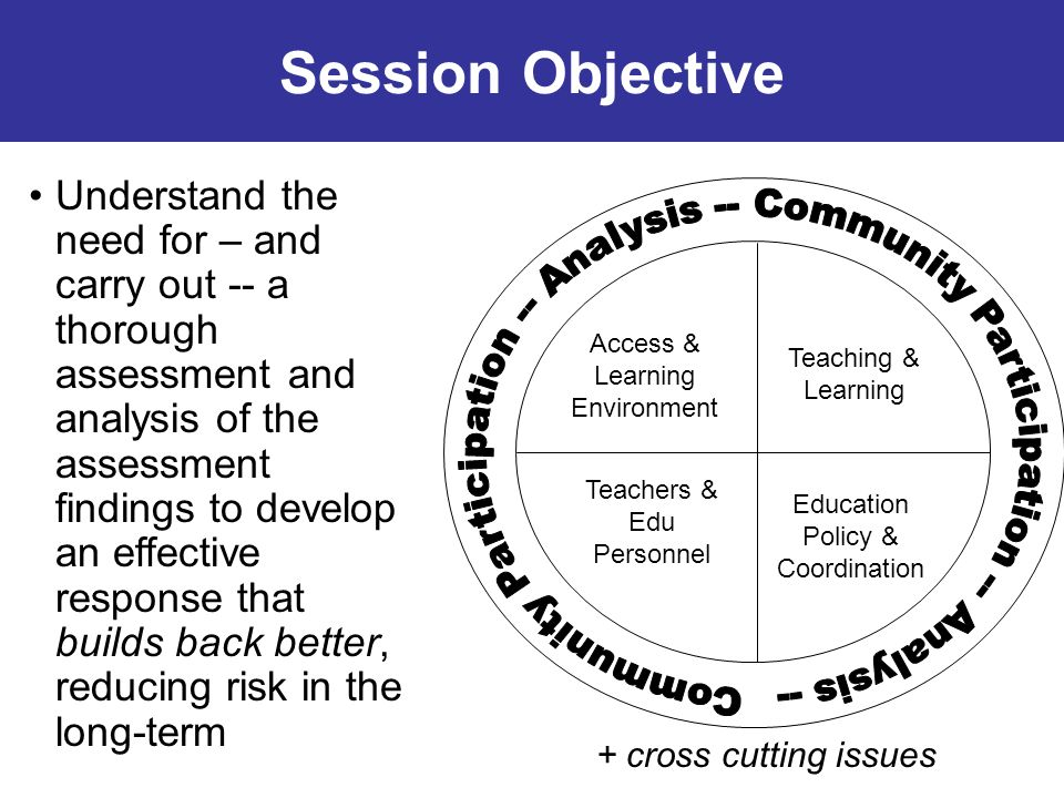 Understand the need for – and carry out -- a thorough assessment and analysis of the assessment findings to develop an effective response that builds back better, reducing risk in the long-term Session Objective + cross cutting issues Access & Learning Environment Teaching & Learning Teachers & Edu Personnel Education Policy & Coordination