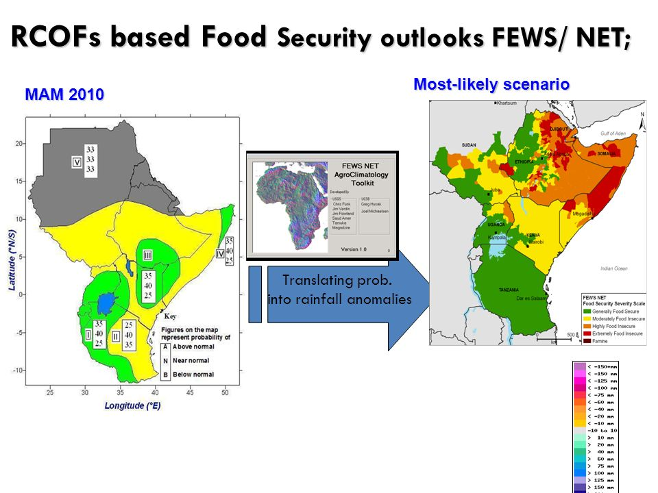 RCOFs based Food Security outlooks FEWS/ NET; Translating prob.
