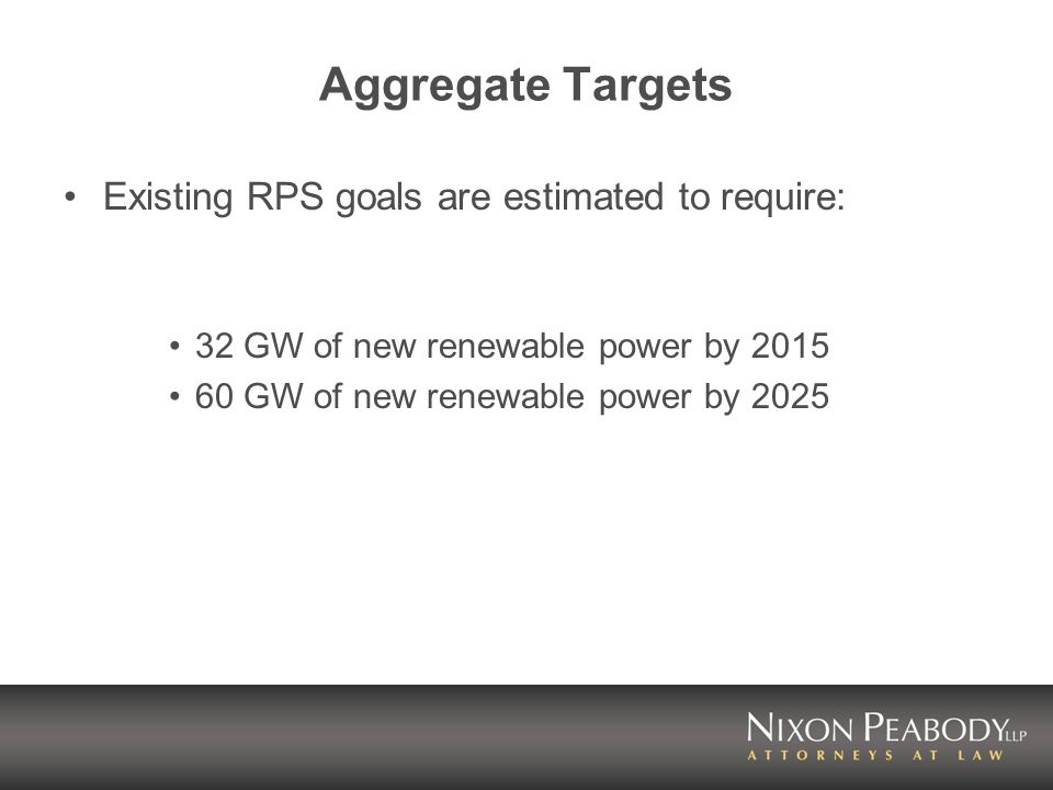 Aggregate Targets Existing RPS goals are estimated to require: 32 GW of new renewable power by GW of new renewable power by 2025
