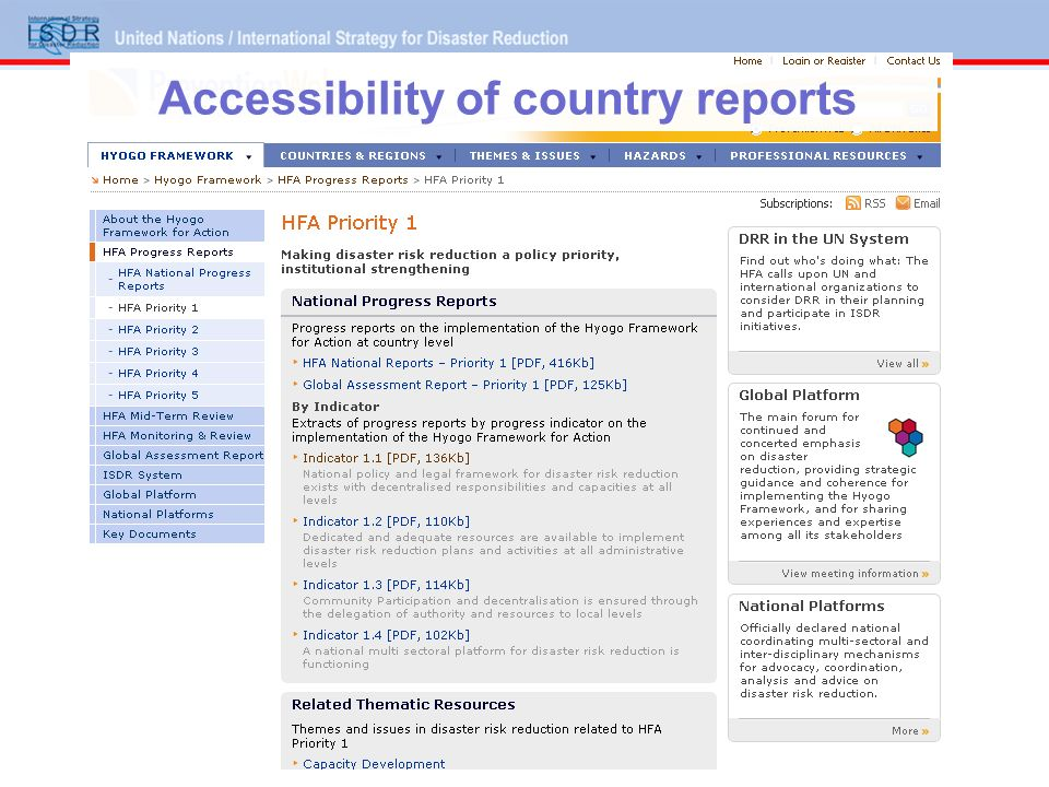 Accessibility of country reports