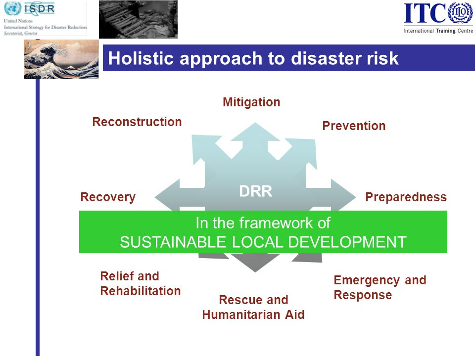 Holistic approach to disaster risk reduction DRR Mitigation Prevention Reconstruction Preparedness Emergency and Response Rescue and Humanitarian Aid Relief and Rehabilitation Recovery In the framework of SUSTAINABLE LOCAL DEVELOPMENT