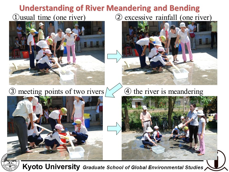 Kyoto University Graduate School of Global Environmental Studies usual time (one river) meeting points of two rivers the river is meandering Understanding of River Meandering and Bending excessive rainfall (one river)