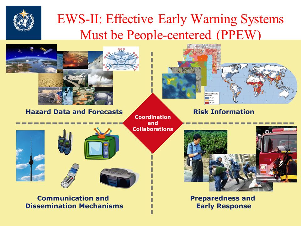 EWS-II: Effective Early Warning Systems Must be People-centered (PPEW)
