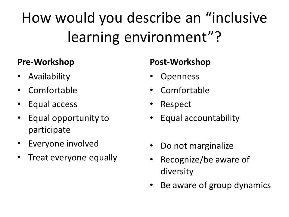 How would you describe an inclusive learning environment.