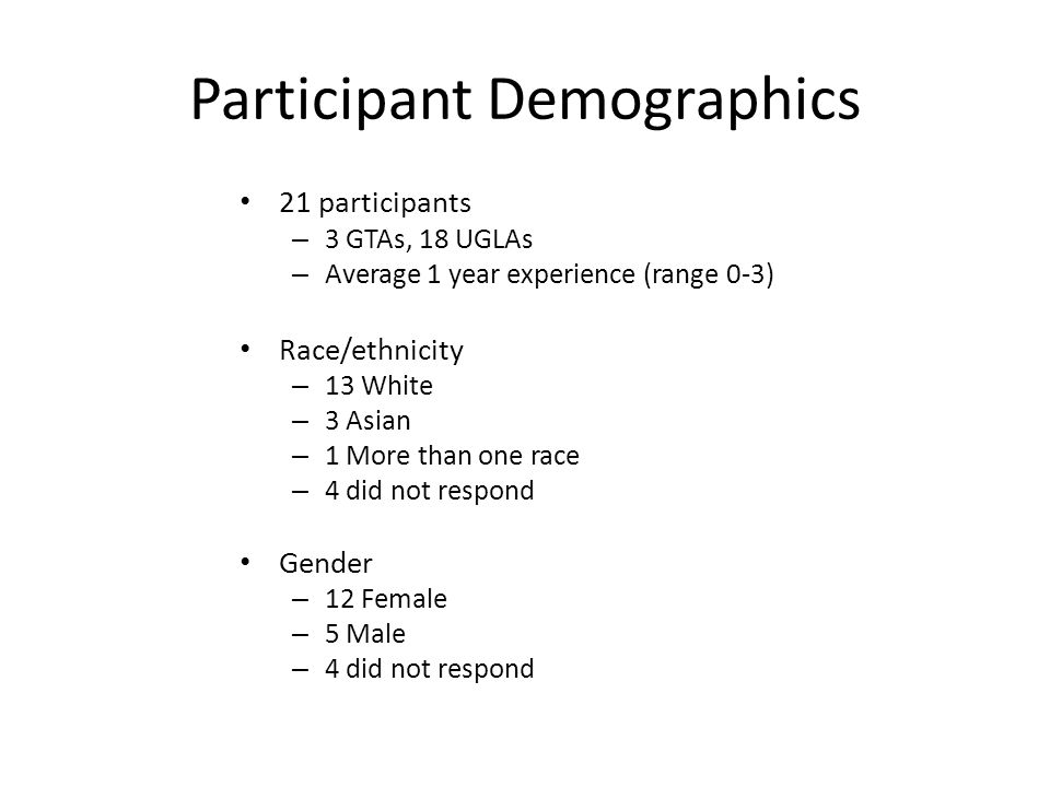 Participant Demographics 21 participants – 3 GTAs, 18 UGLAs – Average 1 year experience (range 0-3) Race/ethnicity – 13 White – 3 Asian – 1 More than one race – 4 did not respond Gender – 12 Female – 5 Male – 4 did not respond