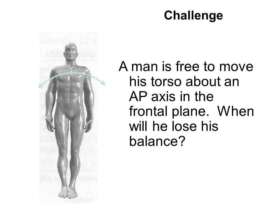 Challenge A man is free to move his torso about an AP axis in the frontal plane.