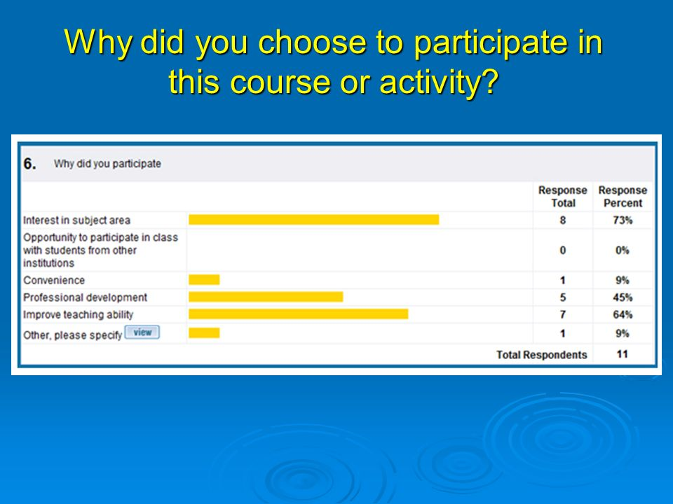 Why did you choose to participate in this course or activity
