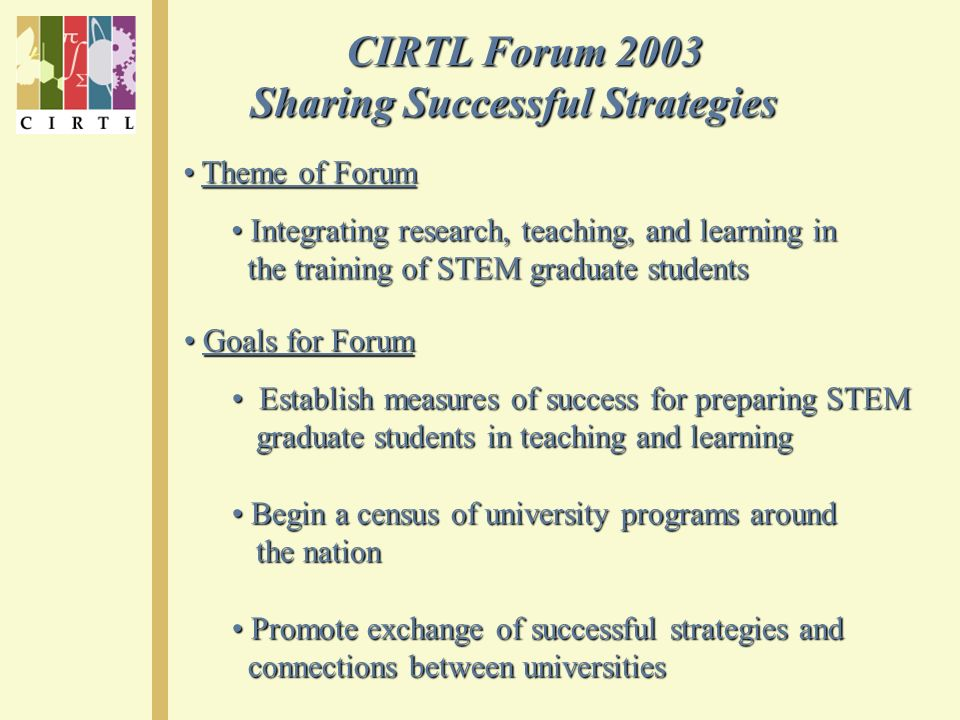 CIRTL Forum 2003 CIRTL Forum 2003 Sharing Successful Strategies Goals for Forum Goals for Forum Establish measures of success for preparing STEM Establish measures of success for preparing STEM graduate students in teaching and learning graduate students in teaching and learning Begin a census of university programs around Begin a census of university programs around the nation the nation Promote exchange of successful strategies and Promote exchange of successful strategies and connections between universities connections between universities Theme of Forum Theme of Forum Integrating research, teaching, and learning in Integrating research, teaching, and learning in the training of STEM graduate students the training of STEM graduate students