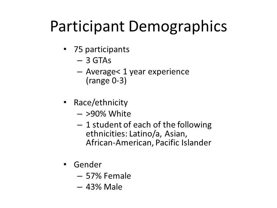 Participant Demographics 75 participants – 3 GTAs – Average< 1 year experience (range 0-3) Race/ethnicity – >90% White – 1 student of each of the following ethnicities: Latino/a, Asian, African-American, Pacific Islander Gender – 57% Female – 43% Male