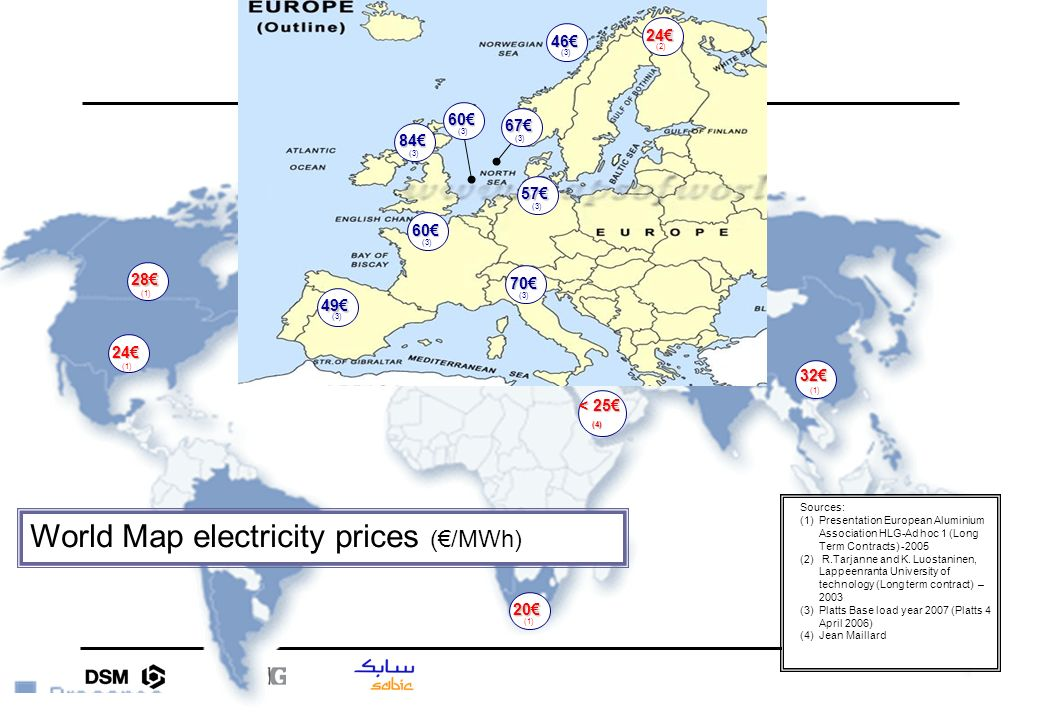 28 20 24 32 49 60 84 46 24 57 70 (1) (2) (3) World Map electricity prices (/MWh) Sources: (1)Presentation European Aluminium Association HLG-Ad hoc 1 (Long Term Contracts) -2005 (2) R.Tarjanne and K.