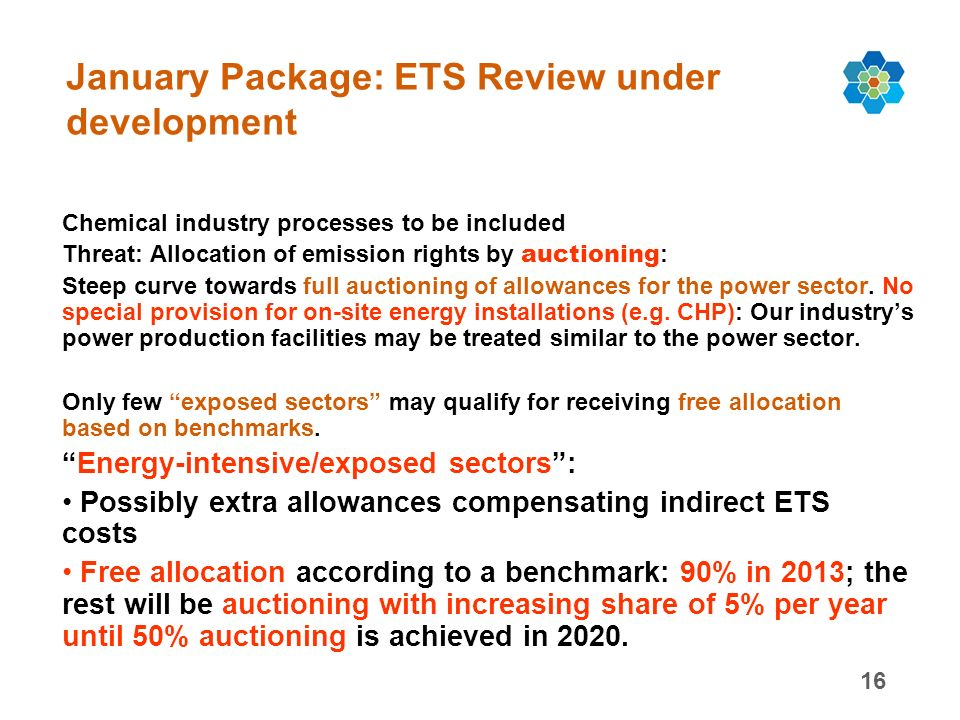 16 January Package: ETS Review under development Chemical industry processes to be included Threat: Allocation of emission rights by auctioning : Steep curve towards full auctioning of allowances for the power sector.