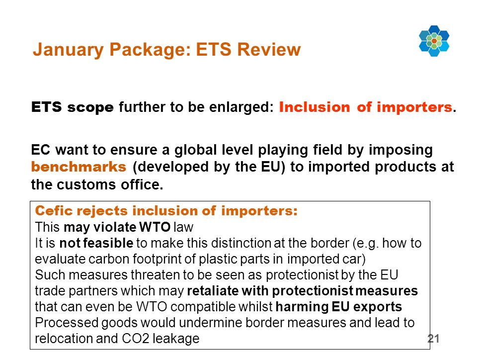 21 January Package: ETS Review ETS scope further to be enlarged: Inclusion of importers.