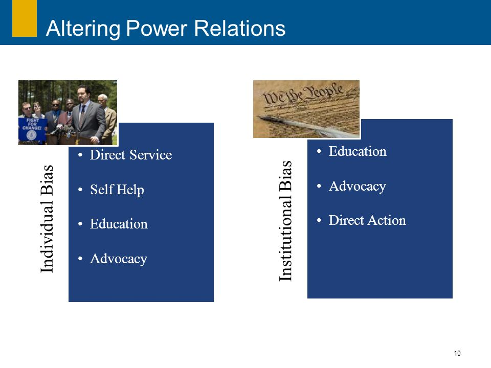10 Altering Power Relations Our Focus: Institutional Bias Individual Bias Direct Service Self Help Education Advocacy Institutional Bias Education Advocacy Direct Action