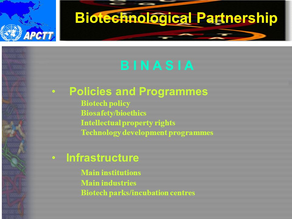 Biotechnological Partnership B I N A S I A Policies and Programmes Biotech policy Biosafety/bioethics Intellectual property rights Technology development programmes Infrastructure Main institutions Main industries Biotech parks/incubation centres