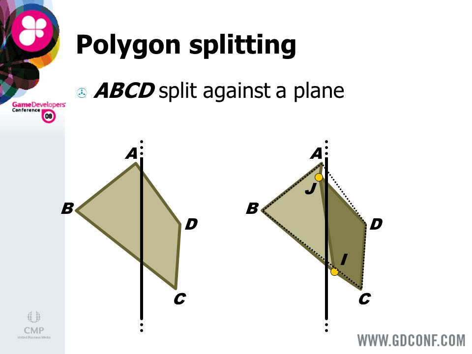 Polygon splitting ABCD split against a plane A B D C A B D J I C