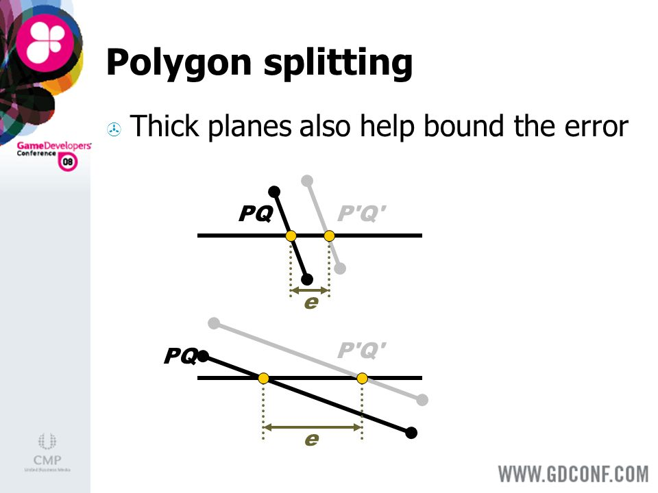 Polygon splitting Thick planes also help bound the error PQP Q PQ e e P Q