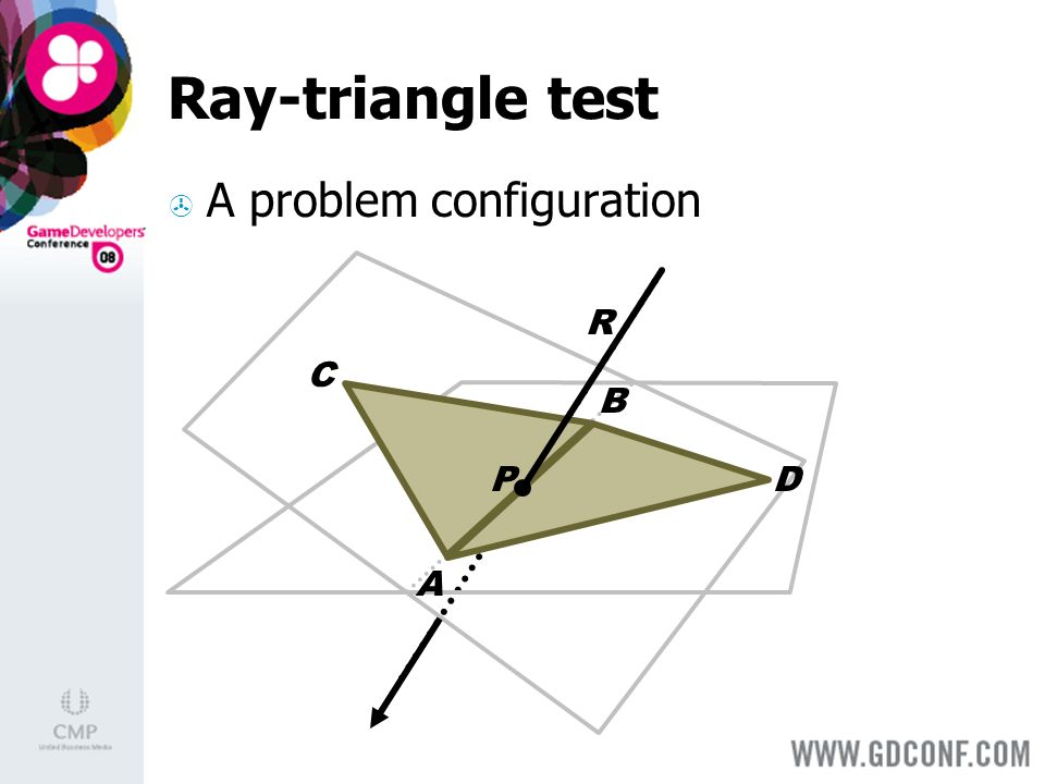 Ray-triangle test A problem configuration R P A B C D