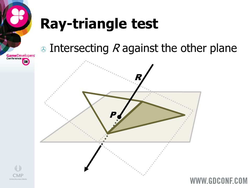 Ray-triangle test Intersecting R against the other plane R P