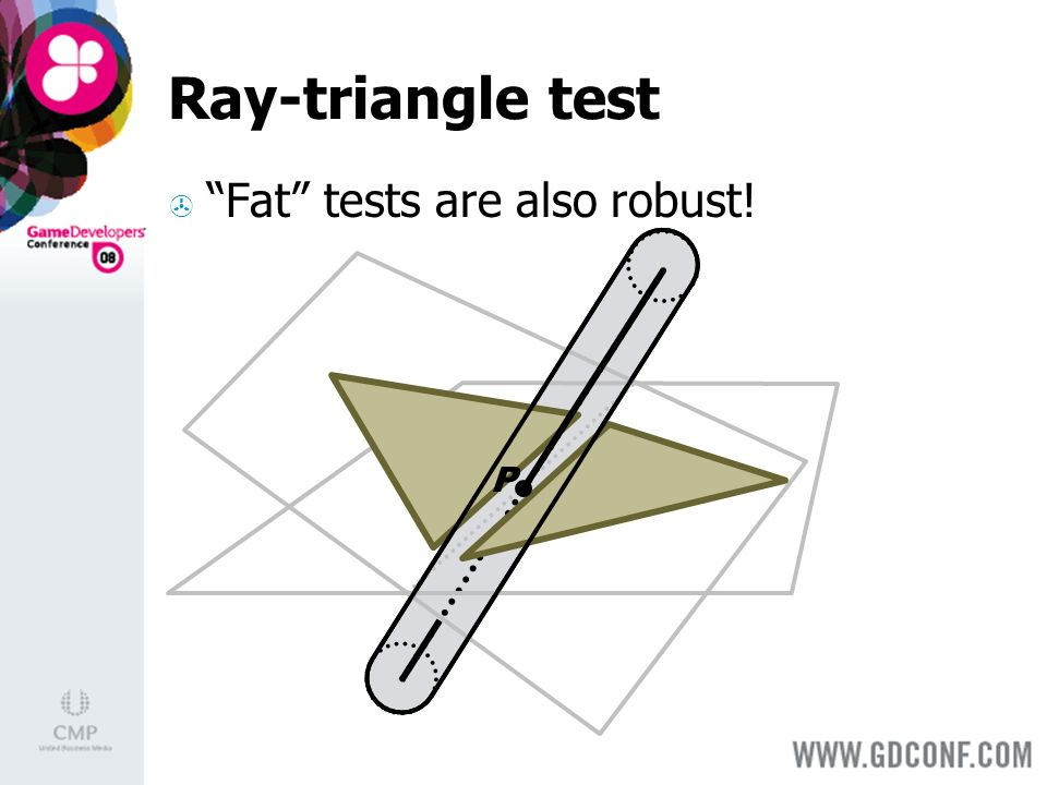 Fat tests are also robust! P